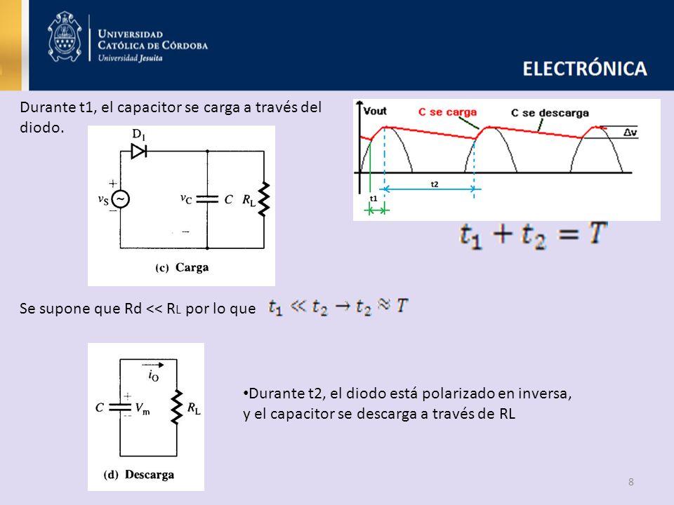 8 Se supone que Rd << R L por lo que Durante t1, el capacitor se carga a través del diodo. Durante t2, el diodo está polarizado en inversa, y el capac