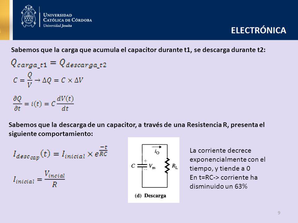9 Sabemos que la carga que acumula el capacitor durante t1, se descarga durante t2: Sabemos que la descarga de un capacitor, a través de una Resistenc