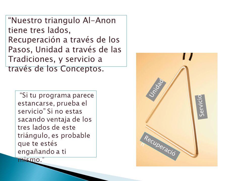 Nuestro triangulo Al-Anon tiene tres lados, Recuperación a través de los Pasos, Unidad a través de las Tradiciones, y servicio a través de los Concept