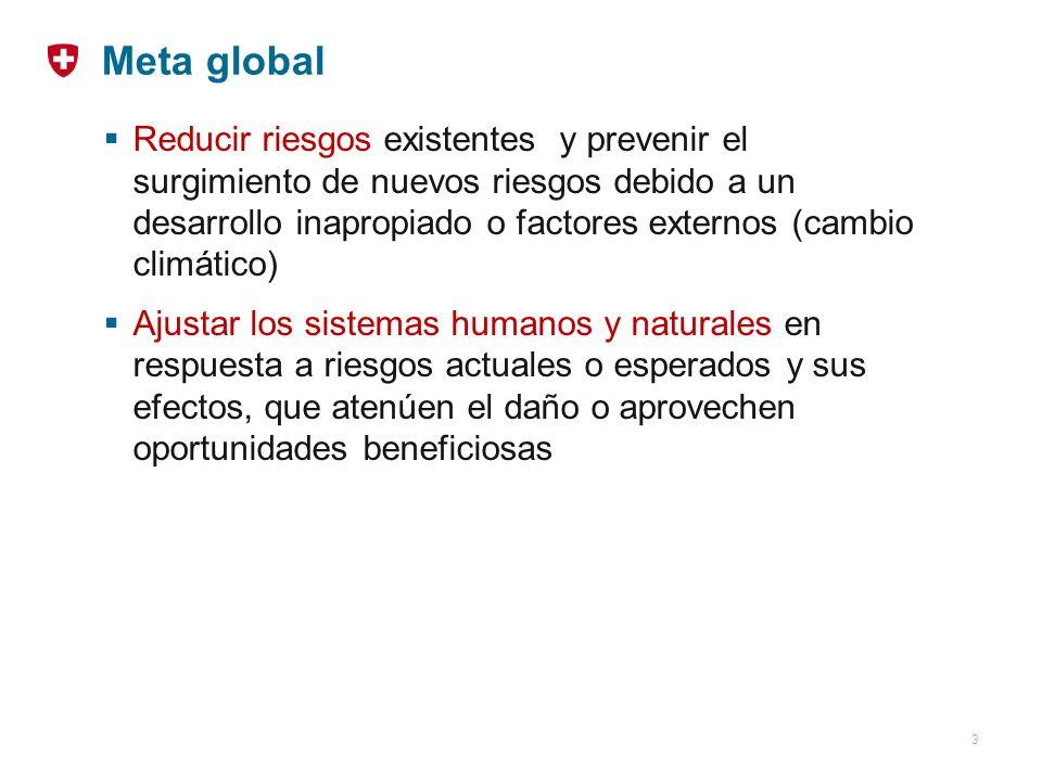 14 Reducir riesgos existentes y evitar nuevos riesgos con medidas Estructurales y no estructurales Reducir el impacto de desastres a través de ayuda de emergencia y rehabilitación Reducir pérdidas futuras a través de la reconstrucción adaptada Ciclo de la RRD