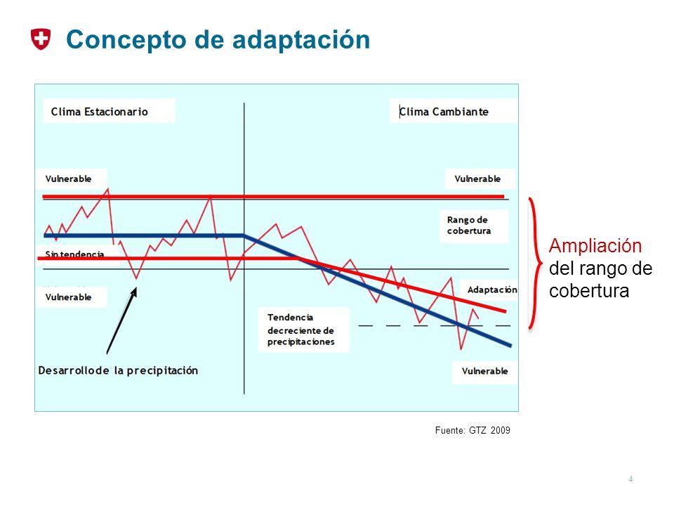 25 Reducción del Riesgo de Desastres RRD Adaptación al Cambio Climático ACC Hacer frente a riesgos de desastres inducidos por le clima P.E.