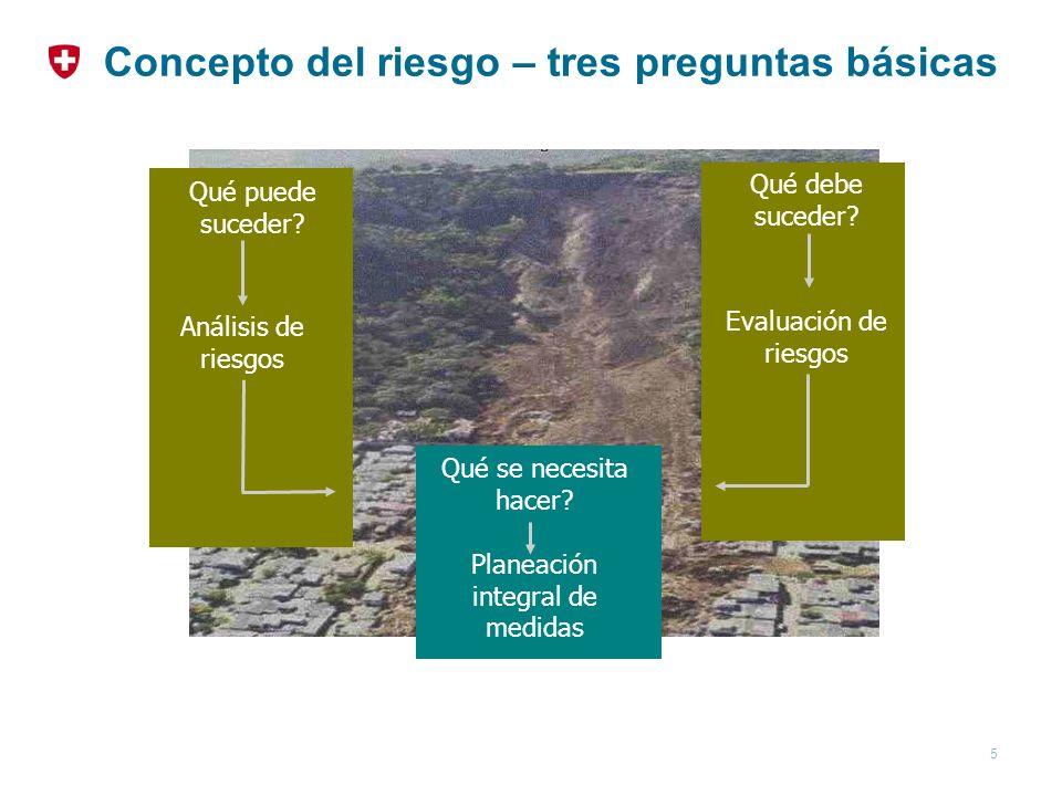 Evitar las zonas amenazadas A través de la planeación del uso de la tierra (plan de catastro) 16 Evitar amenazas Riesgo total Riesgos inevitables Reducción del riesgo: medidas