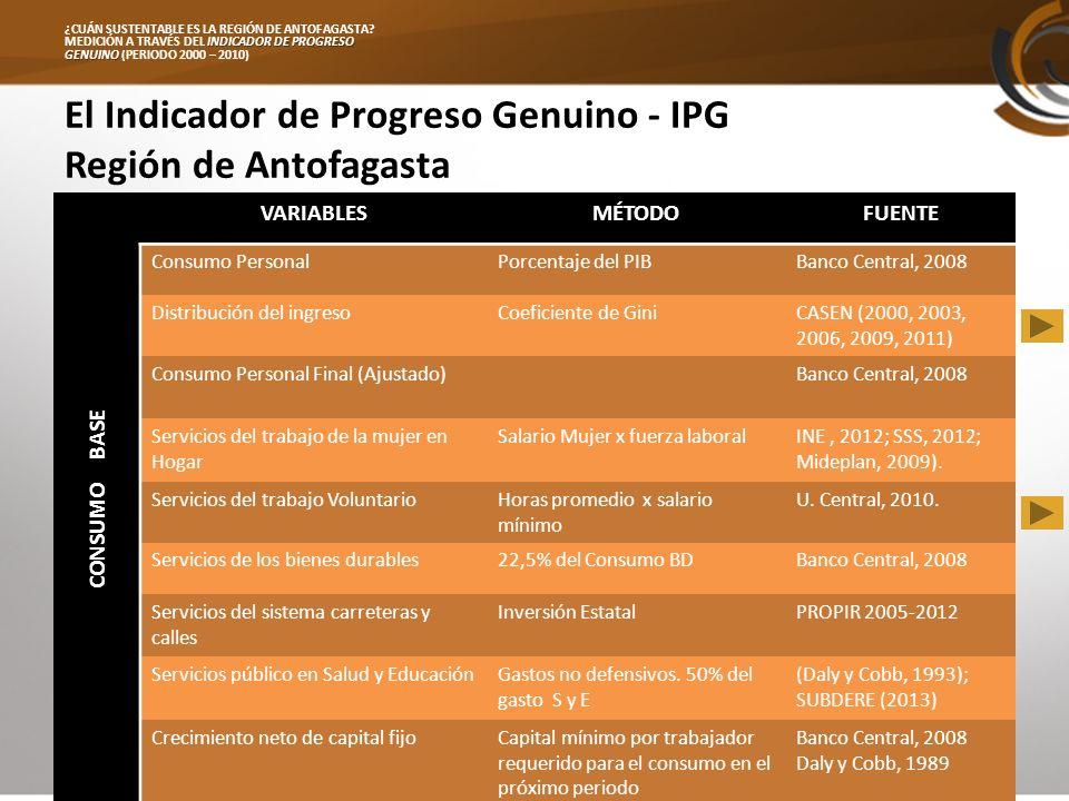 INDICADOR DE PROGRESO GENUINO ¿CUÁN SUSTENTABLE ES LA REGIÓN DE ANTOFAGASTA.