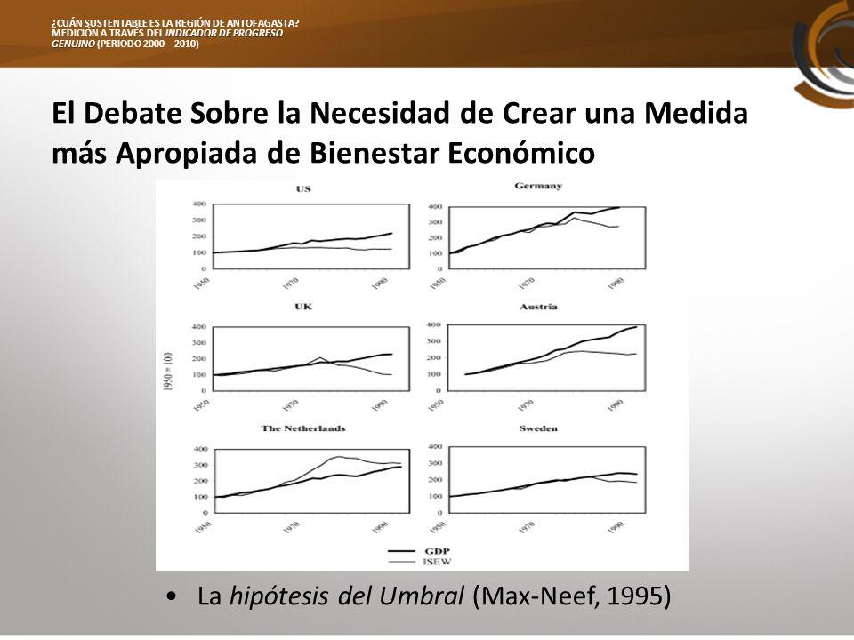 El Debate Sobre la Necesidad de Crear una Medida más Apropiada de Bienestar Económico INDICADOR DE PROGRESO GENUINO ¿CUÁN SUSTENTABLE ES LA REGIÓN DE ANTOFAGASTA.