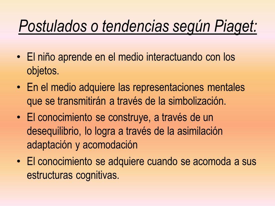Postulados o tendencias según Piaget: El niño aprende en el medio interactuando con los objetos. En el medio adquiere las representaciones mentales qu