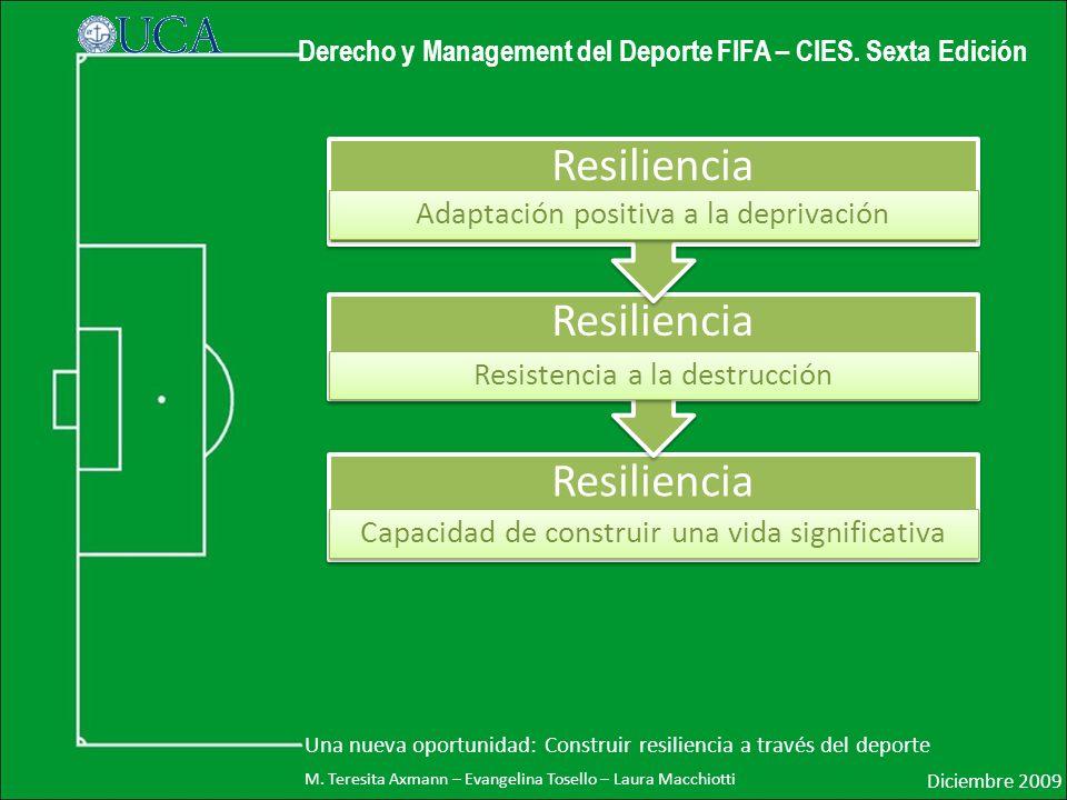 Derecho y Management del Deporte FIFA – CIES. Sexta Edición Diciembre 2009 M.