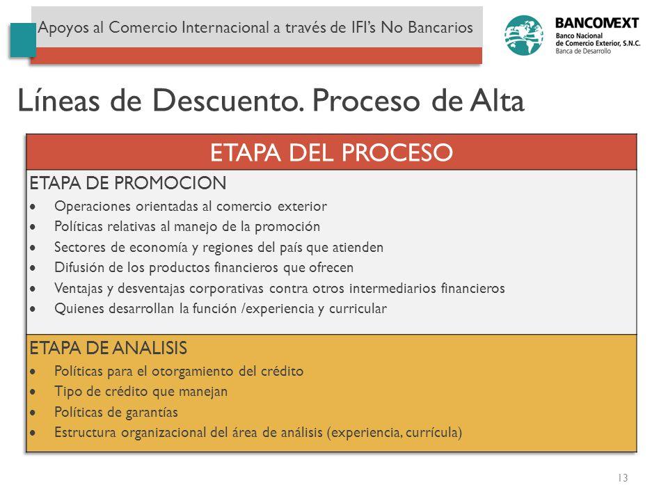 Líneas de Descuento. Proceso de Alta Apoyos al Comercio Internacional a través de IFIs No Bancarios 13