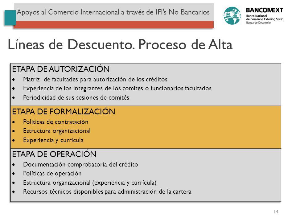 Líneas de Descuento. Proceso de Alta Apoyos al Comercio Internacional a través de IFIs No Bancarios 14