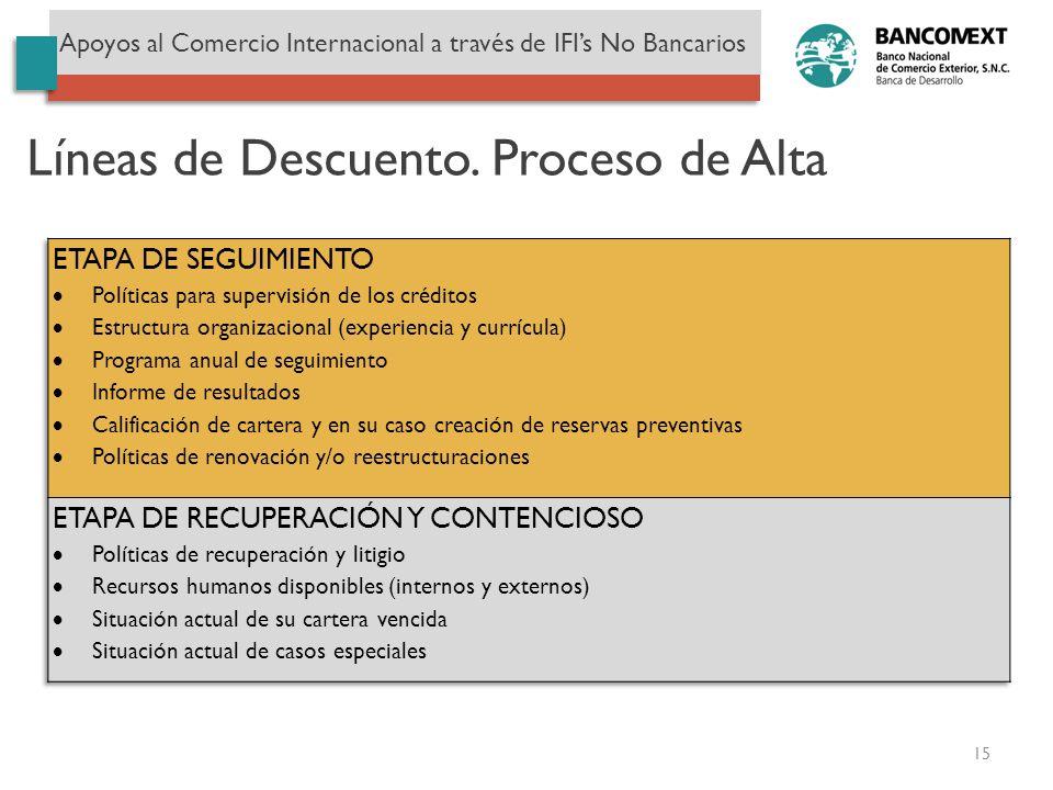 Líneas de Descuento. Proceso de Alta Apoyos al Comercio Internacional a través de IFIs No Bancarios 15