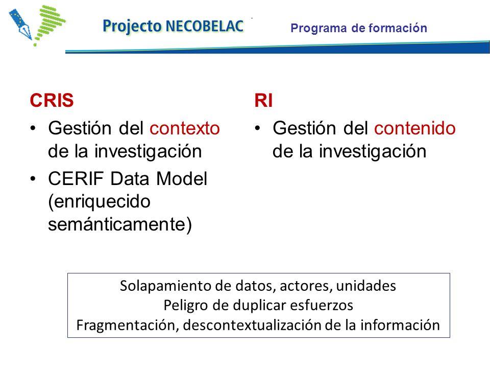 Programa de formación CRIS Gestión del contexto de la investigación CERIF Data Model (enriquecido semánticamente) RI Gestión del contenido de la investigación Solapamiento de datos, actores, unidades Peligro de duplicar esfuerzos Fragmentación, descontextualización de la información