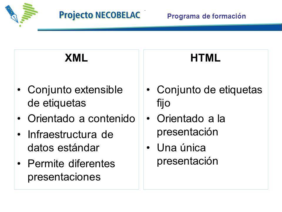 Programa de formación XML Conjunto extensible de etiquetas Orientado a contenido Infraestructura de datos estándar Permite diferentes presentaciones HTML Conjunto de etiquetas fijo Orientado a la presentación Una única presentación