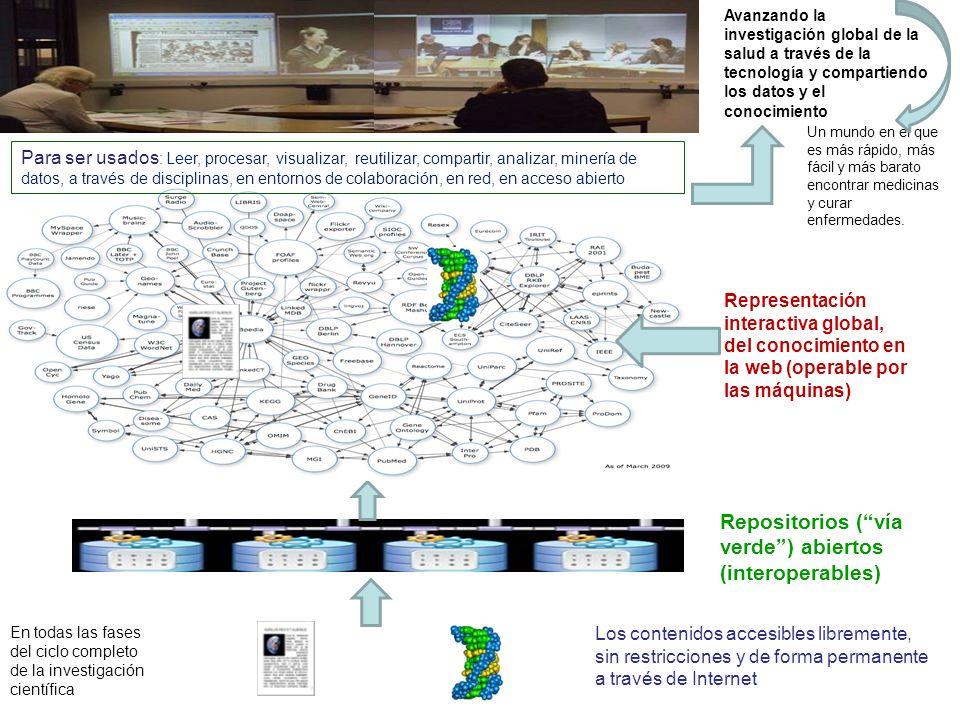 Los contenidos accesibles libremente, sin restricciones y de forma permanente a través de Internet Repositorios (vía verde) abiertos (interoperables) Representación interactiva global, del conocimiento en la web (operable por las máquinas) Para ser usados : Leer, procesar, visualizar, reutilizar, compartir, analizar, minería de datos, a través de disciplinas, en entornos de colaboración, en red, en acceso abierto Avanzando la investigación global de la salud a través de la tecnología y compartiendo los datos y el conocimiento En todas las fases del ciclo completo de la investigación científica Un mundo en el que es más rápido, más fácil y más barato encontrar medicinas y curar enfermedades.