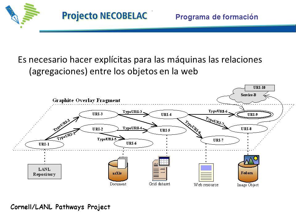Es necesario hacer explícitas para las máquinas las relaciones (agregaciones) entre los objetos en la web Cornell/LANL Pathways Project