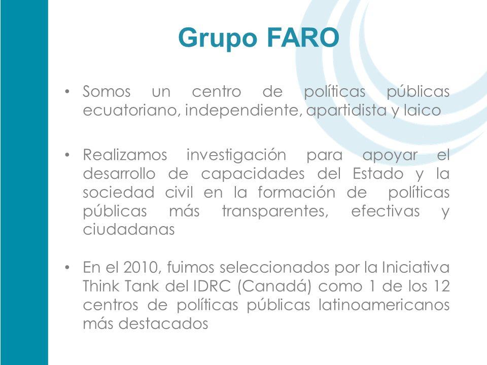 Grupo FARO Somos un centro de políticas públicas ecuatoriano, independiente, apartidista y laico Realizamos investigación para apoyar el desarrollo de