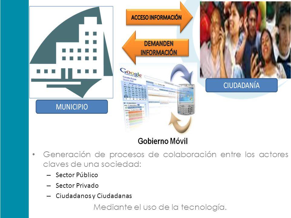 Generación de procesos de colaboración entre los actores claves de una sociedad: – Sector Público – Sector Privado – Ciudadanos y Ciudadanas Mediante