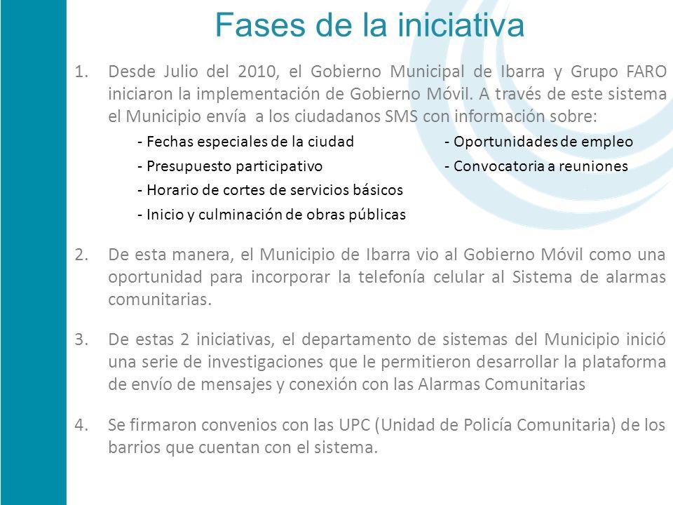 Fases de la iniciativa 1.Desde Julio del 2010, el Gobierno Municipal de Ibarra y Grupo FARO iniciaron la implementación de Gobierno Móvil. A través de