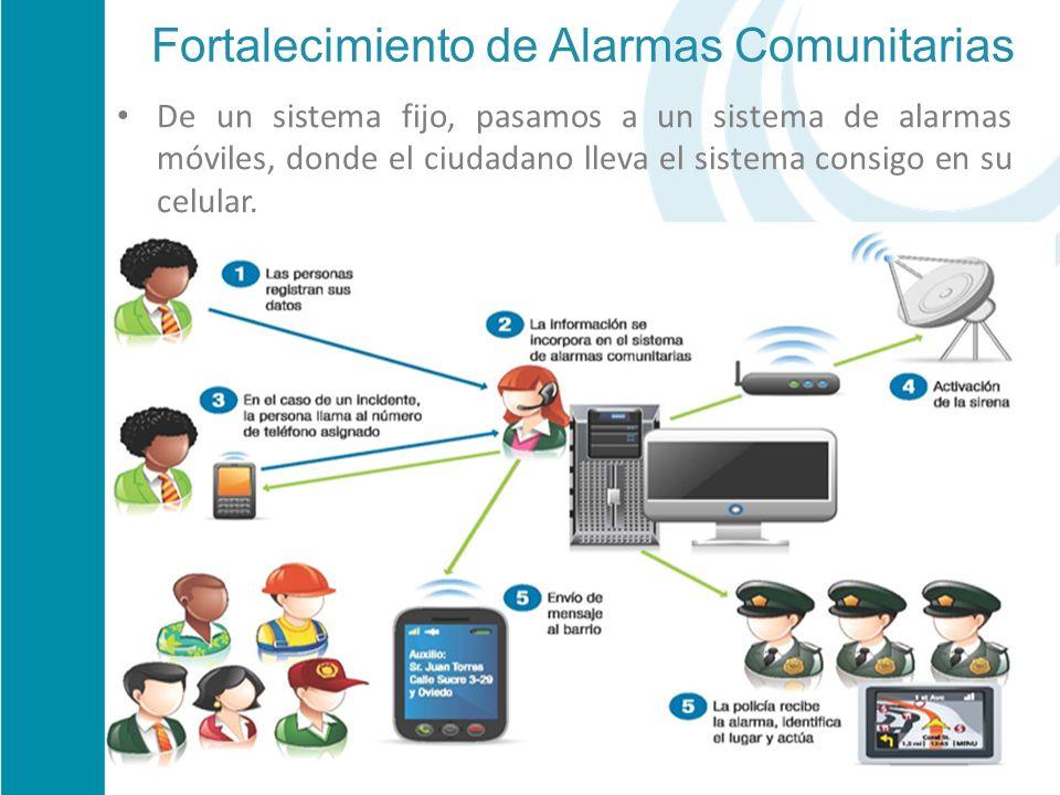 Fortalecimiento de Alarmas Comunitarias De un sistema fijo, pasamos a un sistema de alarmas móviles, donde el ciudadano lleva el sistema consigo en su