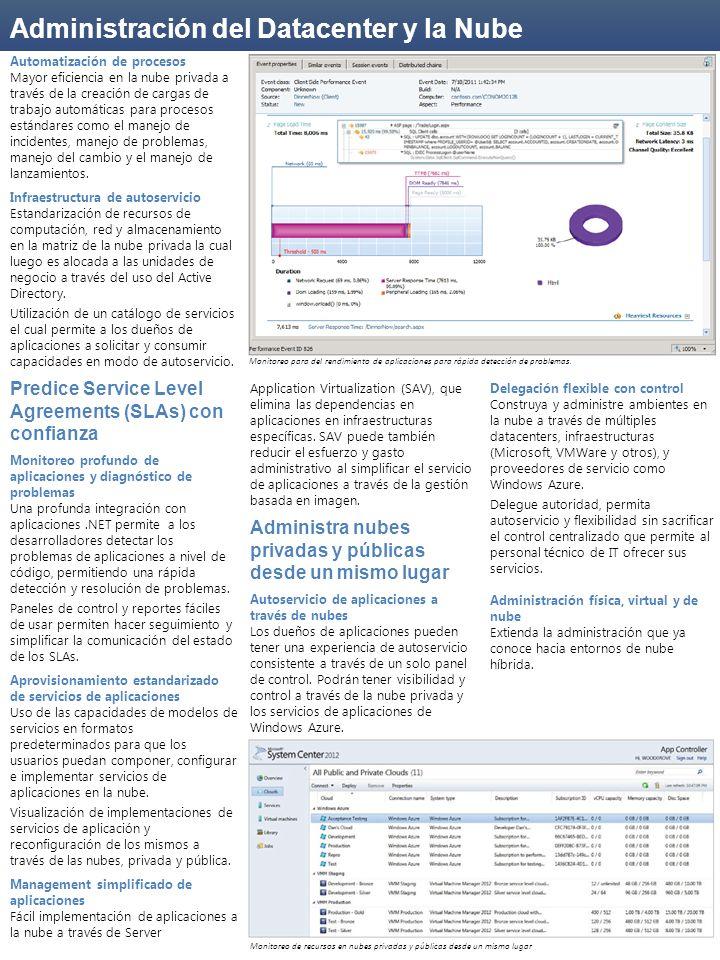 Administración del Datacenter y la Nube Automatización de procesos Mayor eficiencia en la nube privada a través de la creación de cargas de trabajo au