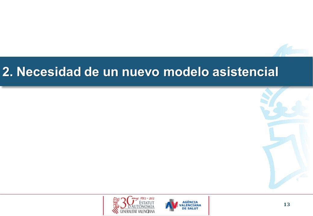 13 2. Necesidad de un nuevo modelo asistencial
