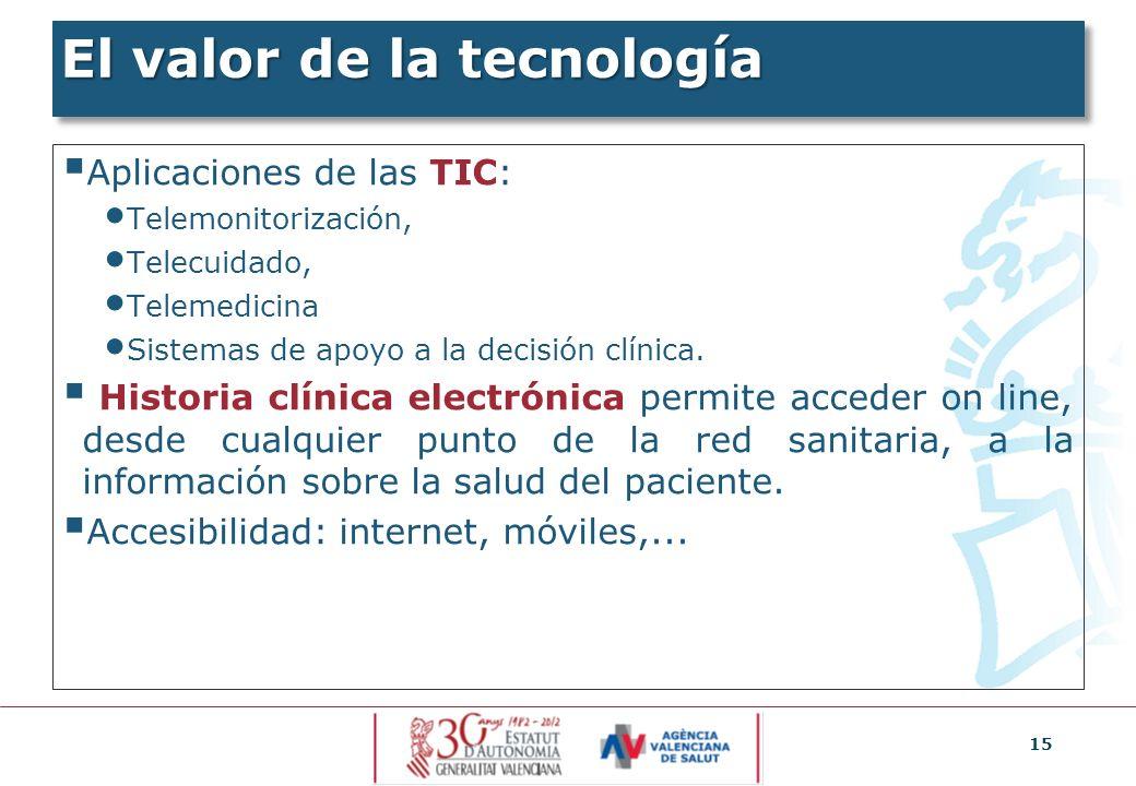 15 El valor de la tecnología Aplicaciones de las TIC: Telemonitorización, Telecuidado, Telemedicina Sistemas de apoyo a la decisión clínica. Historia