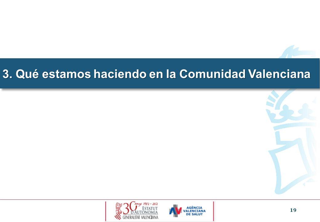 19 3.¿Por qué en la Comunidad Valenciana? 3. Qué estamos haciendo en la Comunidad Valenciana