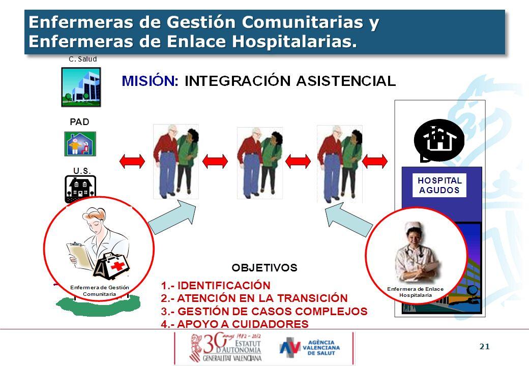 21 Enfermeras de Gestión Comunitarias y Enfermeras de Enlace Hospitalarias.