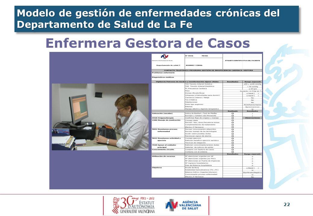 22 Modelo de gestión de enfermedades crónicas del Departamento de Salud de La Fe Enfermera Gestora de Casos