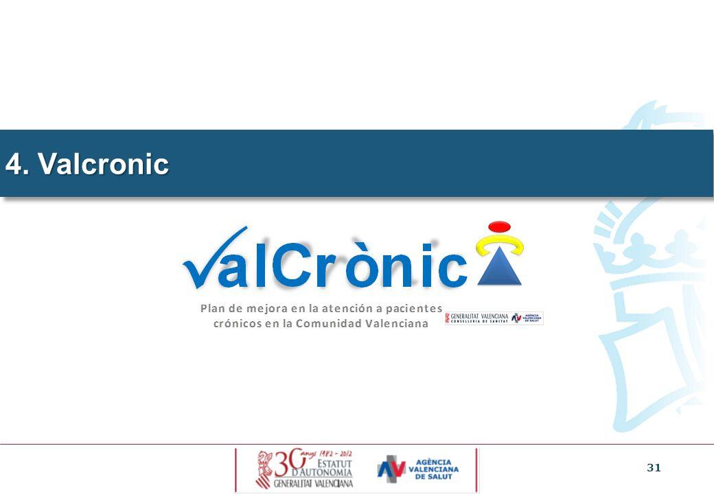 31 5.Fases del Plan de Crónicos 4. Valcronic