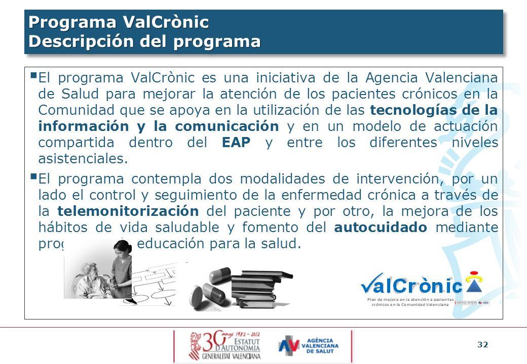 32 Programa ValCrònic Descripción del programa El programa ValCrònic es una iniciativa de la Agencia Valenciana de Salud para mejorar la atención de l