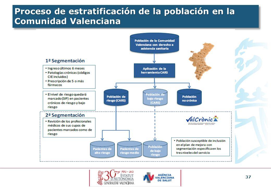 37 Proceso de estratificación de la población en la Comunidad Valenciana