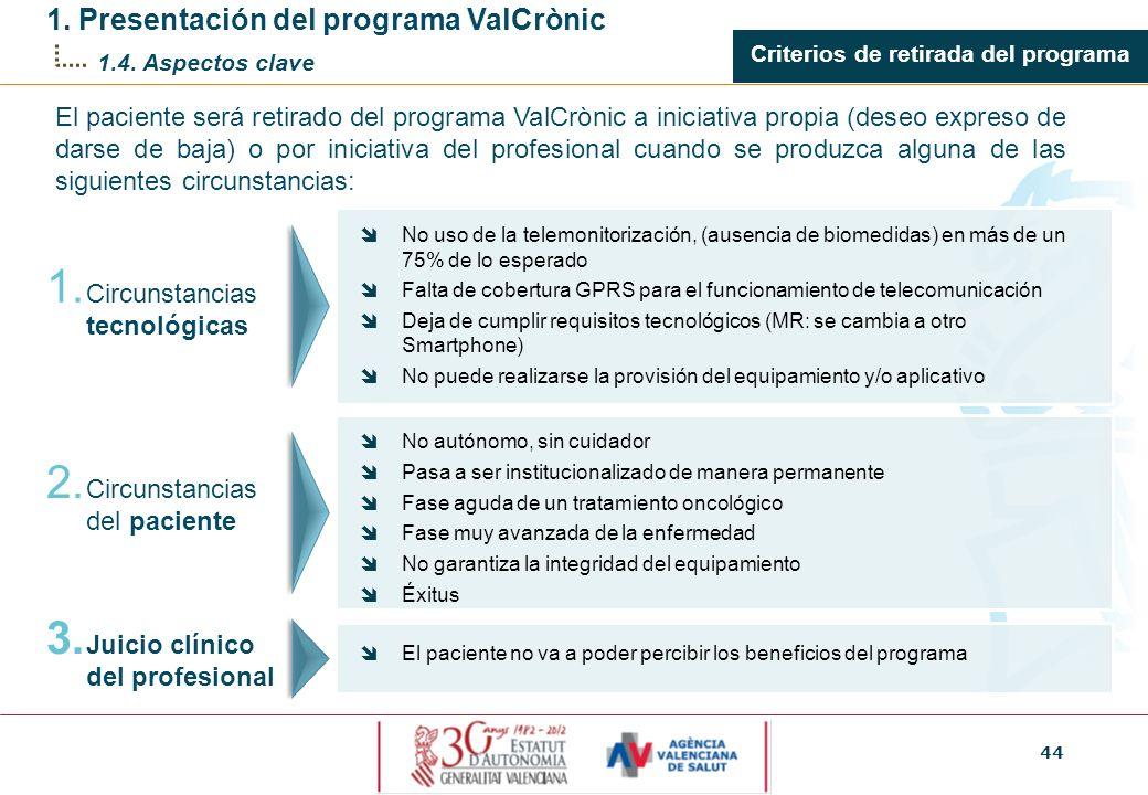 44 1. Presentación del programa ValCrònic 1.4. Aspectos clave Criterios de retirada del programa El paciente será retirado del programa ValCrònic a in