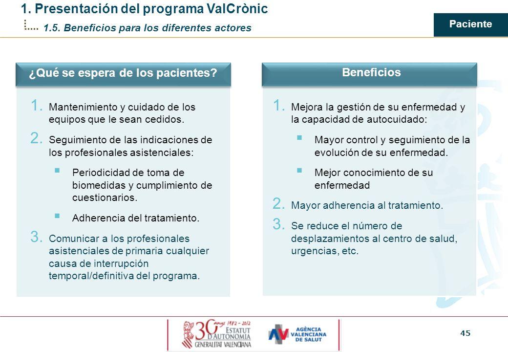 45 1. Presentación del programa ValCrònic 1.5. Beneficios para los diferentes actores 1. Mejora la gestión de su enfermedad y la capacidad de autocuid