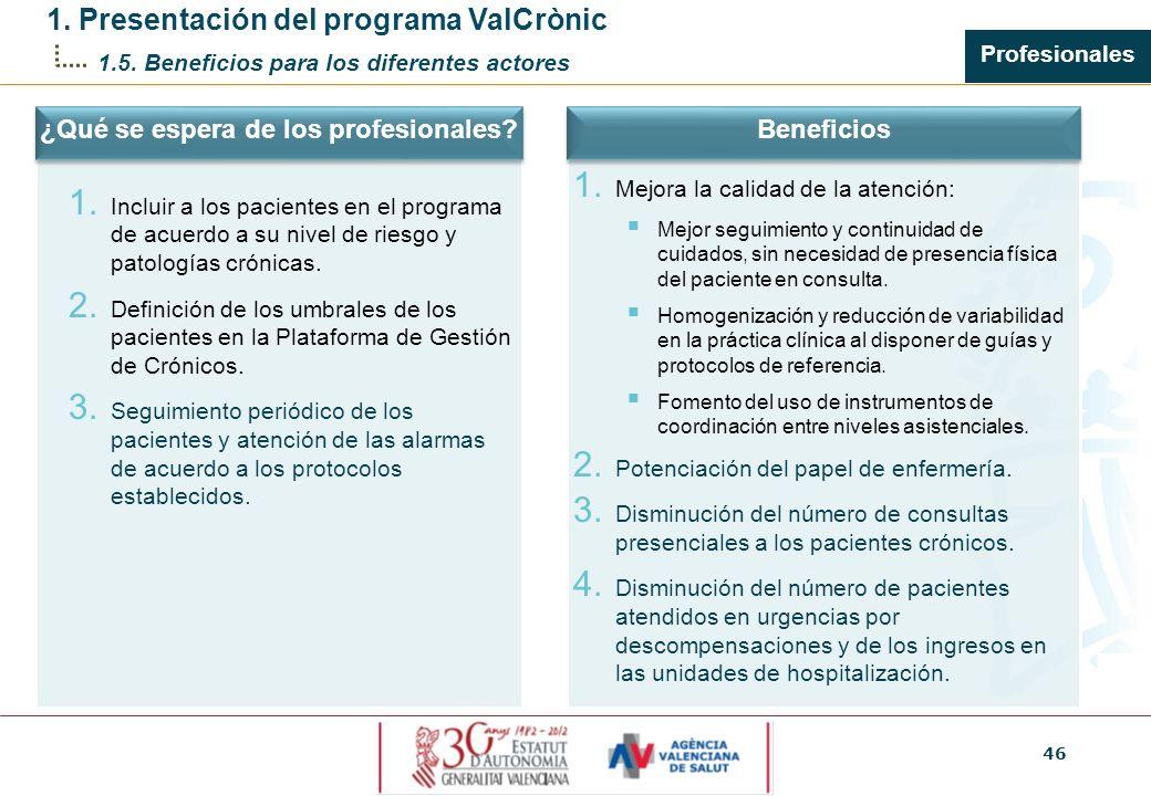 46 1. Presentación del programa ValCrònic 1.5. Beneficios para los diferentes actores Profesionales 1. Incluir a los pacientes en el programa de acuer