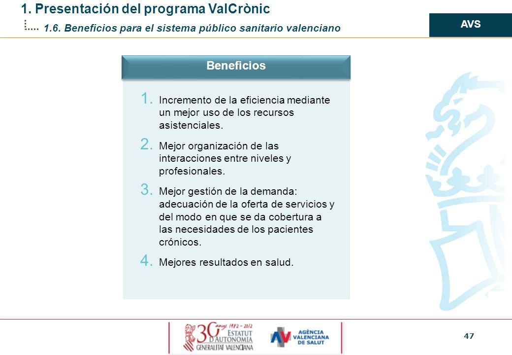 47 1. Presentación del programa ValCrònic 1.6. Beneficios para el sistema público sanitario valenciano AVS 1. Incremento de la eficiencia mediante un