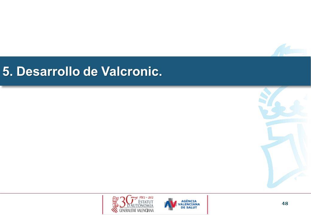 48 5. Desarrollo de Valcronic.
