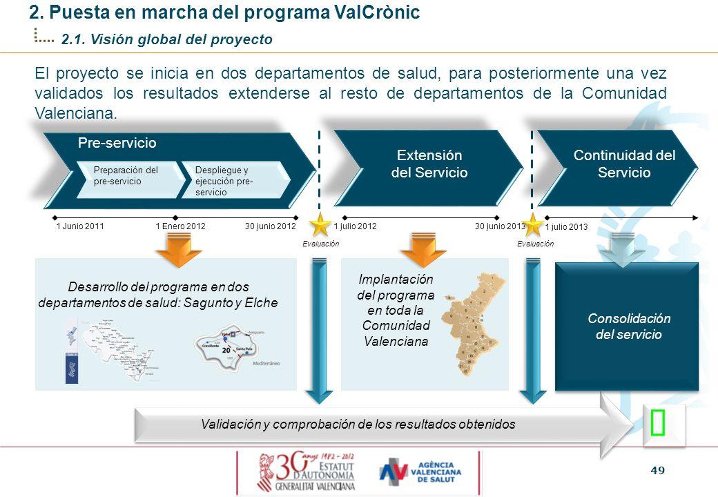 49 2. Puesta en marcha del programa ValCrònic 2.1. Visión global del proyecto El proyecto se inicia en dos departamentos de salud, para posteriormente