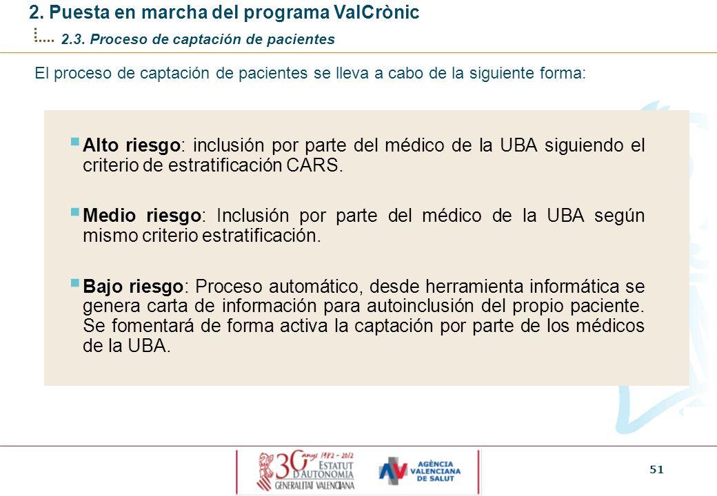 51 2. Puesta en marcha del programa ValCrònic 2.3. Proceso de captación de pacientes El proceso de captación de pacientes se lleva a cabo de la siguie