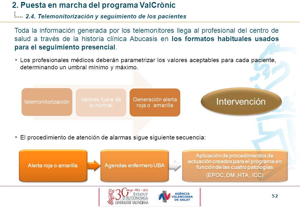52 2. Puesta en marcha del programa ValCrònic 2.4. Telemonitorización y seguimiento de los pacientes Toda la información generada por los telemonitore