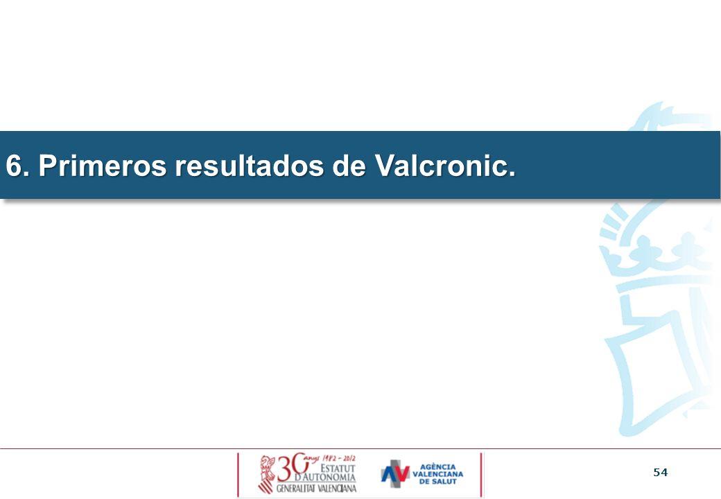 54 6. Primeros resultados de Valcronic.