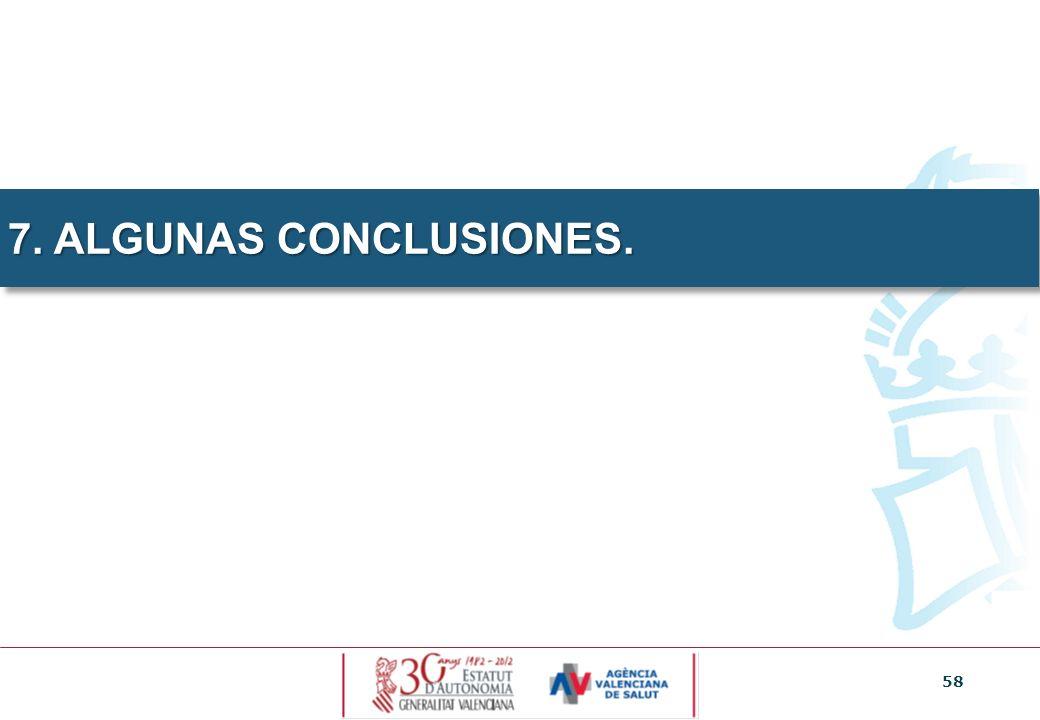 58 7. ALGUNAS CONCLUSIONES.