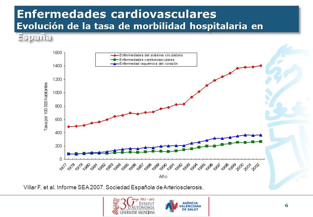 6 Villar F, et al. Informe SEA 2007. Sociedad Española de Arteriosclerosis. Enfermedades cardiovasculares Evolución de la tasa de morbilidad hospitala