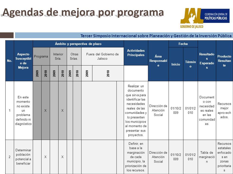 13 Tercer Simposio Internacional sobre Planeación y Gestión de la Inversión Pública No.