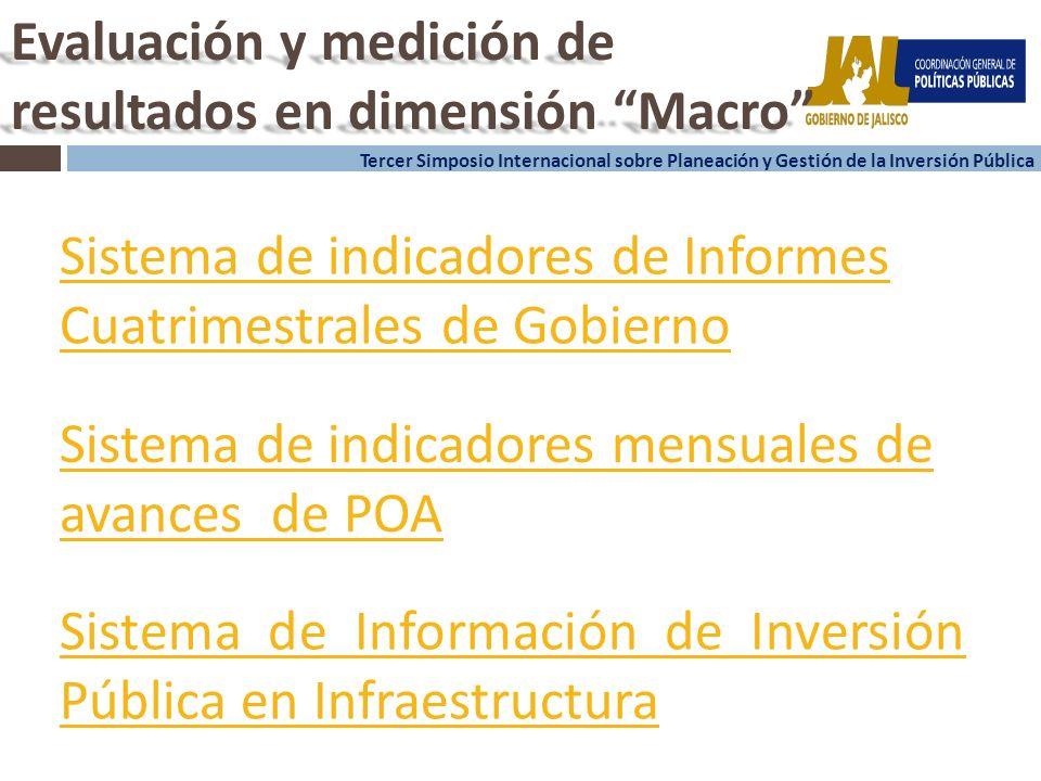 5 5 Tercer Simposio Internacional sobre Planeación y Gestión de la Inversión Pública Evaluación y medición de resultados en dimensión Macro Sistema de indicadores de Informes Cuatrimestrales de Gobierno Sistema de indicadores mensuales de avances de POA Sistema de Información de Inversión Pública en Infraestructura