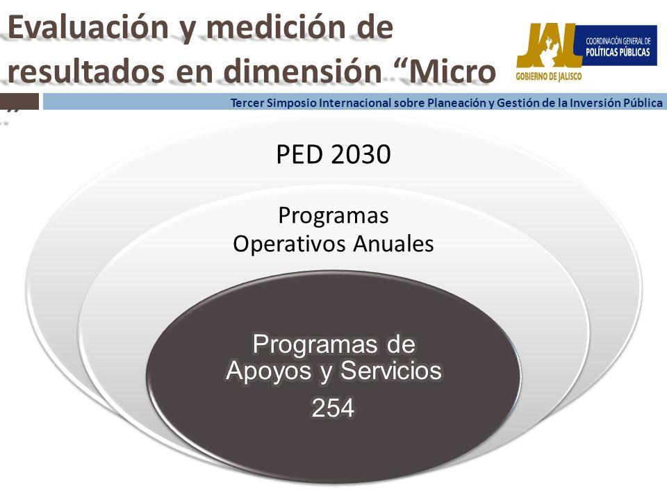 7 7 Evaluación y medición de resultados en dimensión Micro Evaluación y medición de resultados en dimensión Micro PED 2030 Programas Operativos Anuales