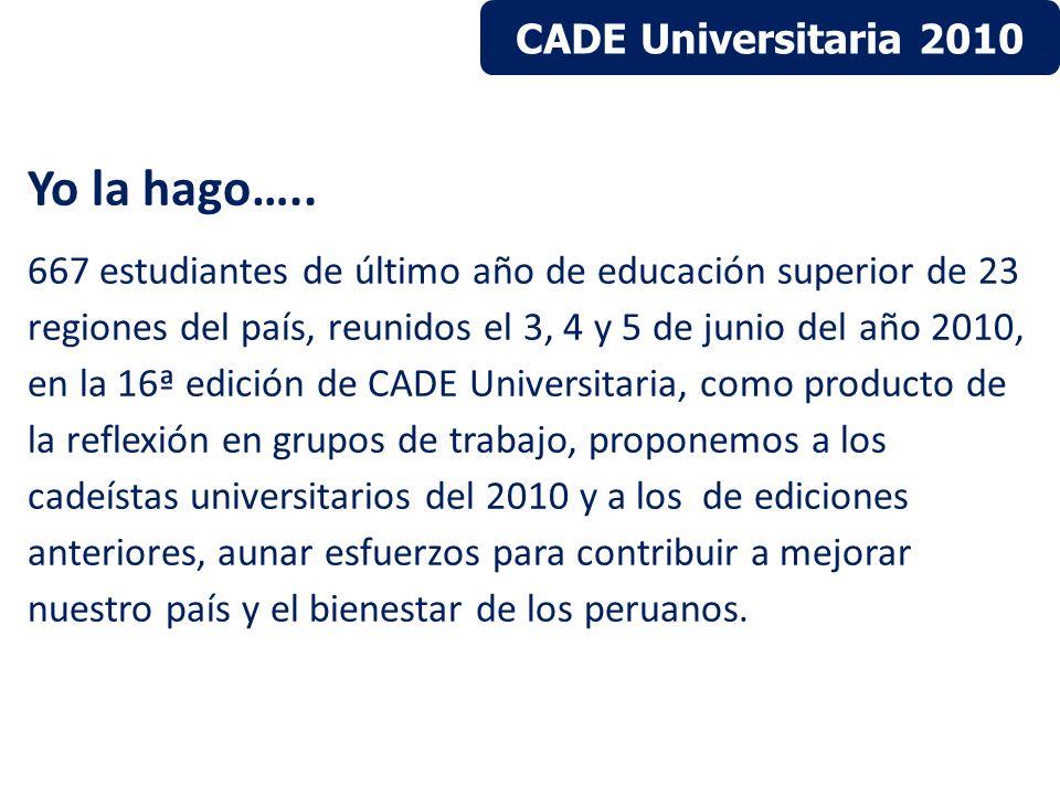 Yo la hago….. 667 estudiantes de último año de educación superior de 23 regiones del país, reunidos el 3, 4 y 5 de junio del año 2010, en la 16ª edici