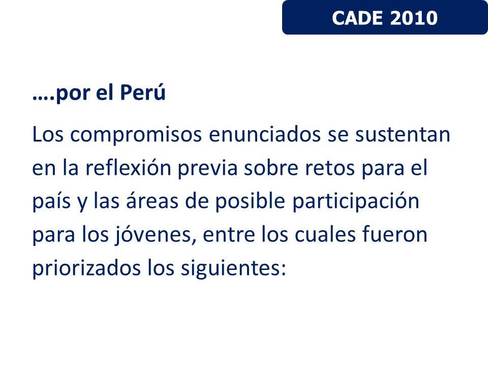 ….por el Perú Los compromisos enunciados se sustentan en la reflexión previa sobre retos para el país y las áreas de posible participación para los jóvenes, entre los cuales fueron priorizados los siguientes: CADE 2010