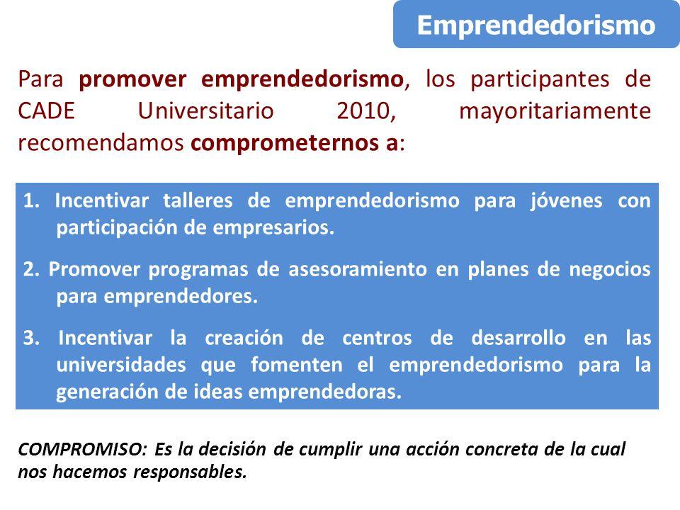 COMPROMISO: Es la decisión de cumplir una acción concreta de la cual nos hacemos responsables. Para promover emprendedorismo, los participantes de CAD