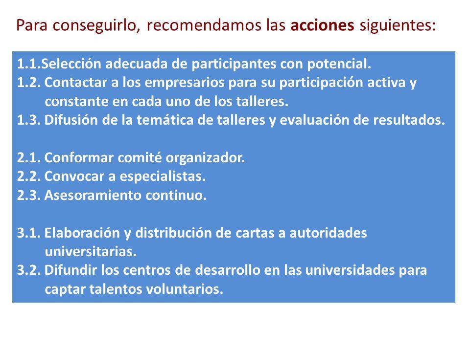 Para conseguirlo, recomendamos las acciones siguientes: 1.1.Selección adecuada de participantes con potencial. 1.2. Contactar a los empresarios para s