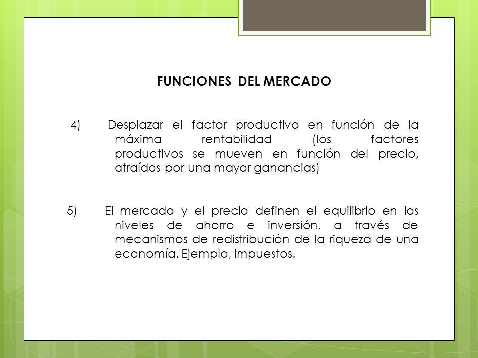FUNCIONES DEL MERCADO 4) Desplazar el factor productivo en función de la máxima rentabilidad (los factores productivos se mueven en función del precio
