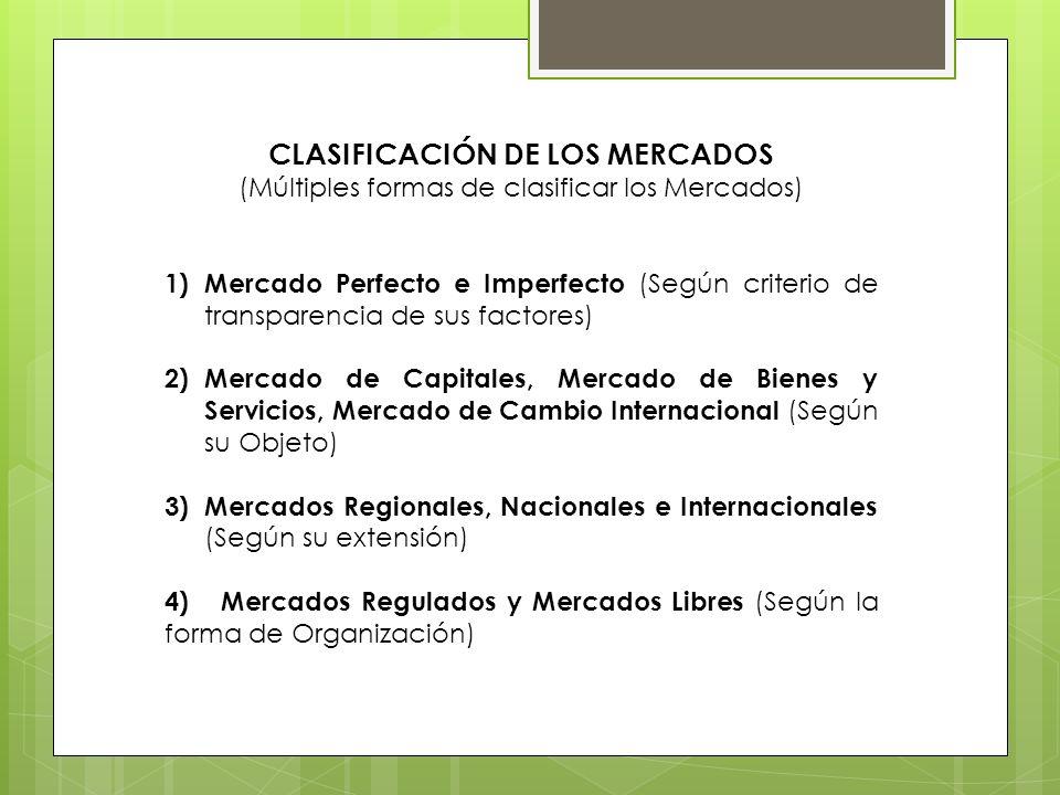 CLASIFICACIÓN DE LOS MERCADOS (Múltiples formas de clasificar los Mercados) 1)Mercado Perfecto e Imperfecto (Según criterio de transparencia de sus fa